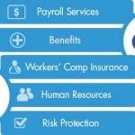 Solar PEO – Employee Leasing